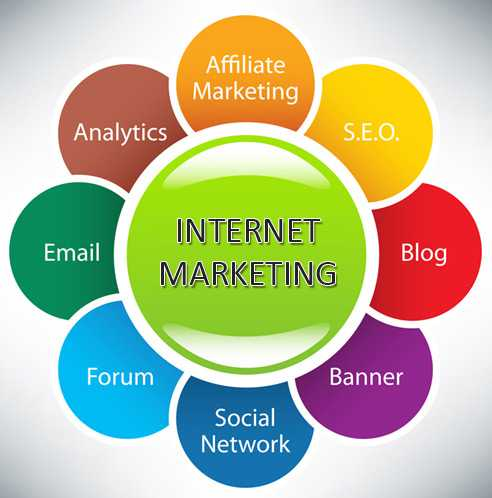 15 Shocking Facts About Internet Marketing.